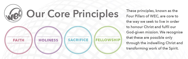 Core-Principles-1170